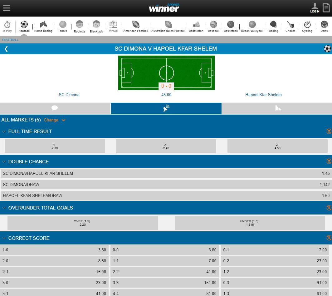 БК WinnerSports: выбираем событие для ставки